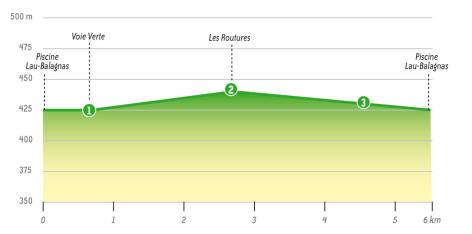 1-VTT---Le-Lac-des-Gaves.jpg